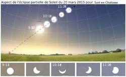Eclipse à Sort